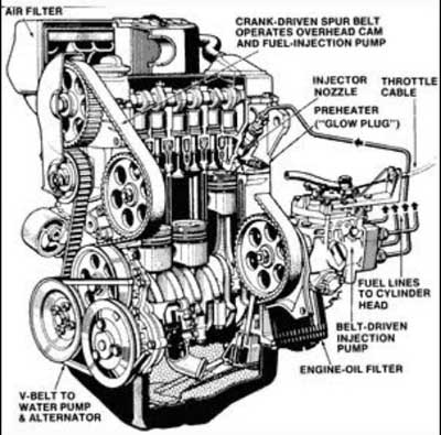 Fungsi Karburator Mesin Diesel Engine