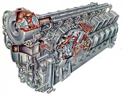 Karburator pada mesin engine memiliki dua type