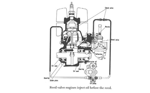 Fungsi Klep Atau Valve Pada Mesin Diesel Yang Jarang Orang Tahu