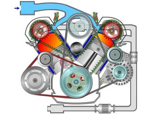 Bagaimana Cara Kerja Mesin Diesel 4 Tak