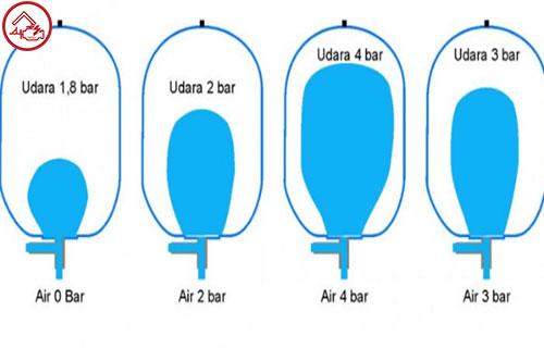 Cara Kerja Tabung Pompa Air