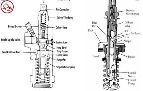 Cara Menyetel Klep Diesel Dongfeng