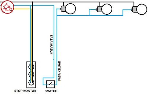 Menyambung Kabel Paralel